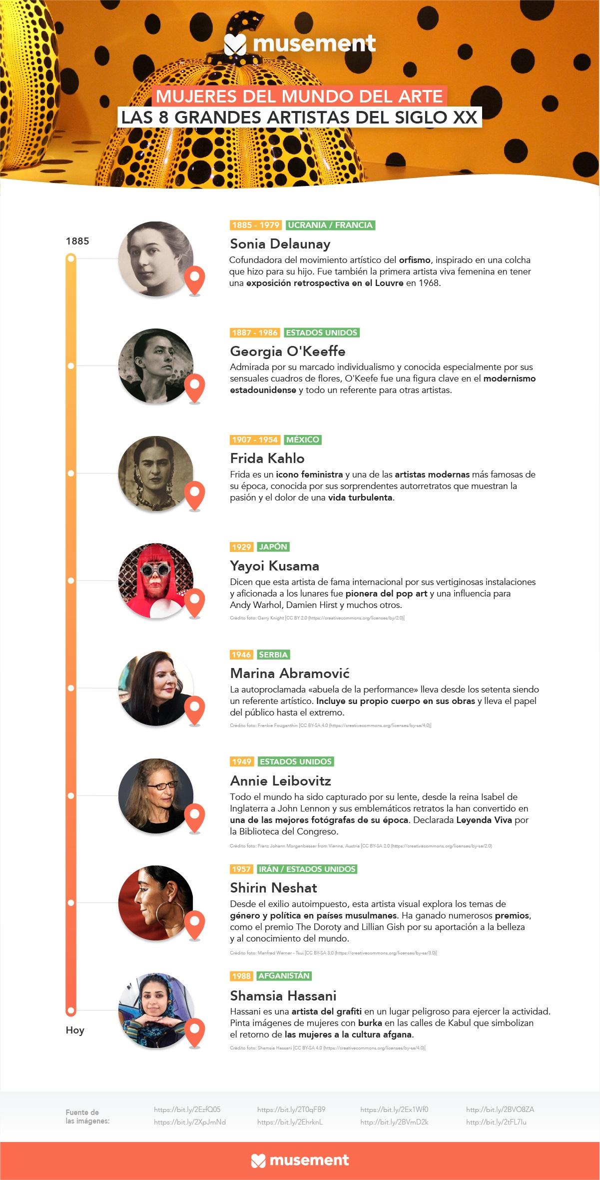 Las 8 grandes artistas del siglo XX